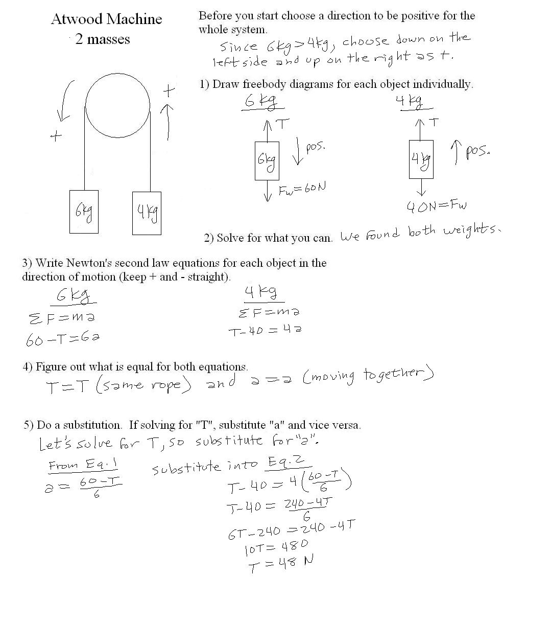 Index Of Acrobatfiles Aphysics Notesandexamples Forces Free Body Force Diagram Worksheet On Drawing Diagrams